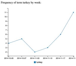 20141128-turkey